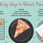 How to Reheat Pizza in the Oven