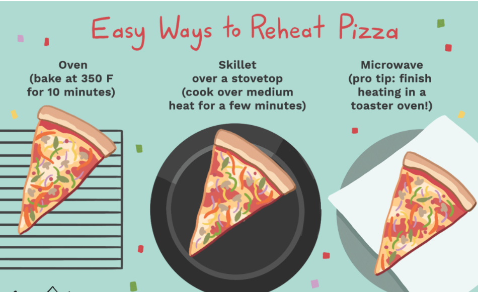 Reheat Pizza in the Oven